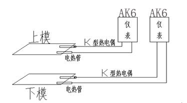 包裝印刷設備之熱熔機系統配圖AK6